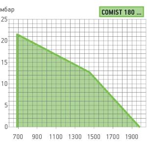 graf-comist180dspnm11112.jpg
