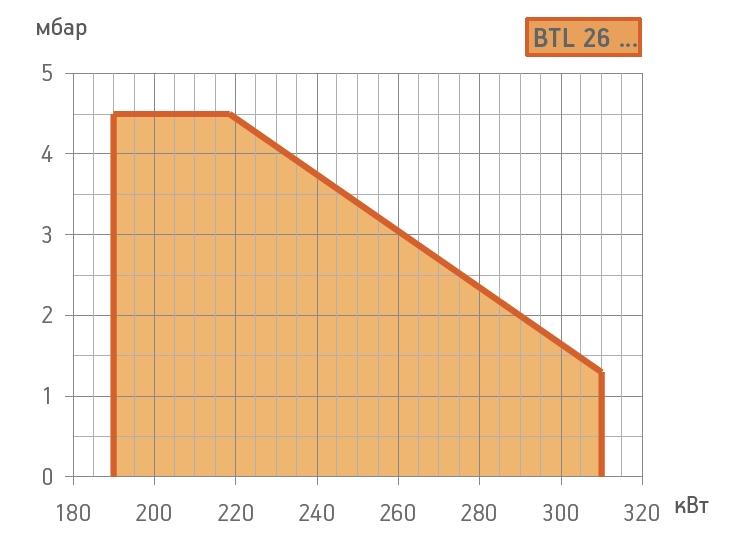 graf-btl26.jpg