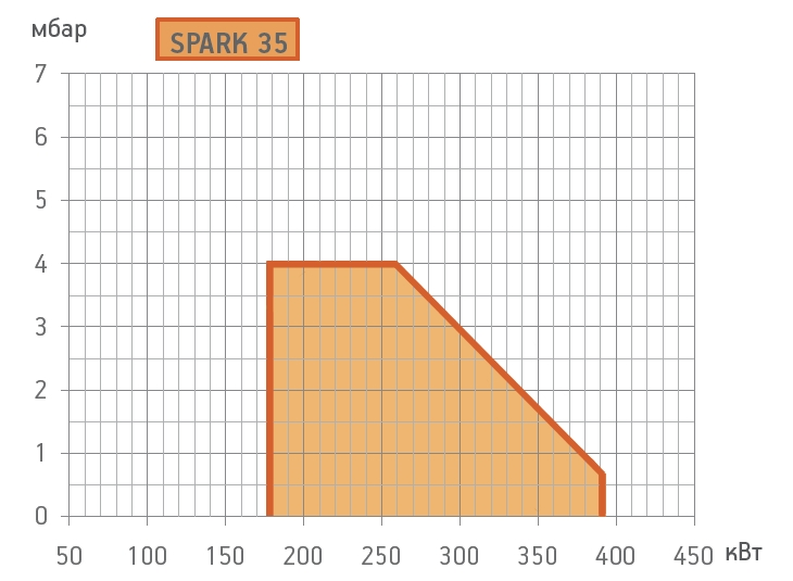 graf-spark35w.jpg