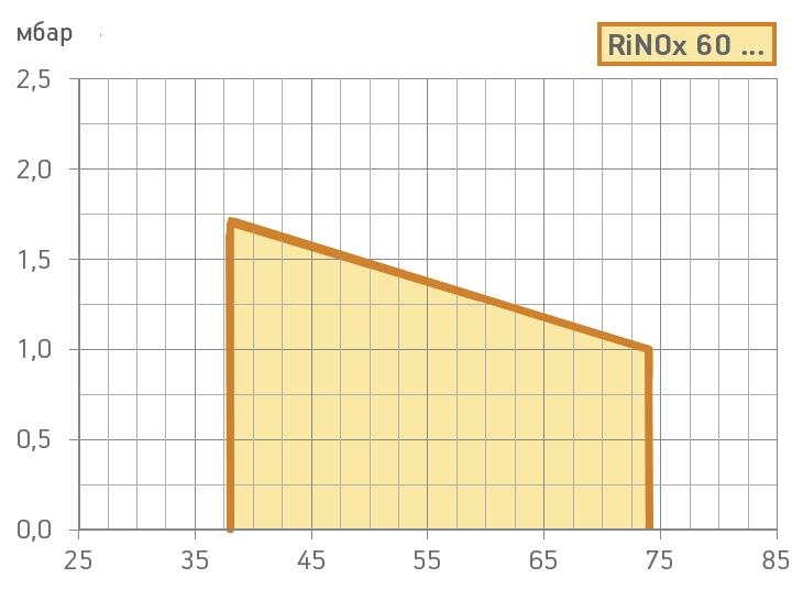 graf-rinox60l.jpg