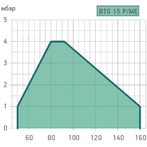 graf-btg-15p112.jpg