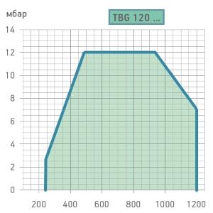graf-tbg120P11112.jpg