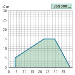 graf-bgn300LX11112.jpg