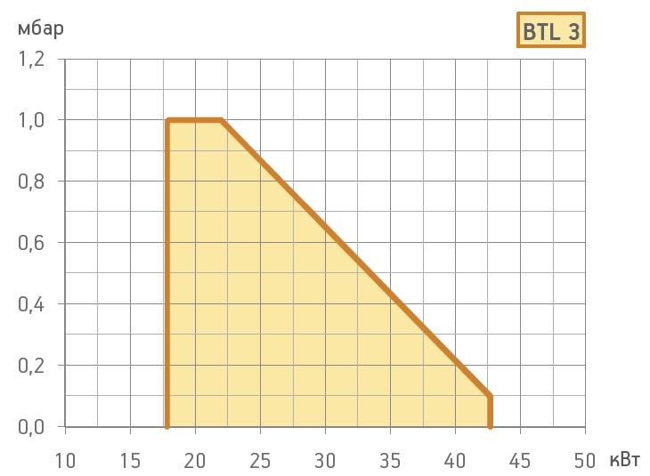 graf-btl388888.jpg