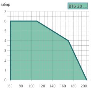 graf-btg-201112.jpg