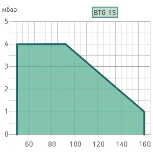 graf-btg-151112.jpg