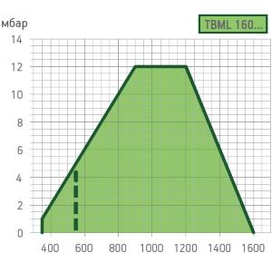 graf-tbml160mc111.jpg