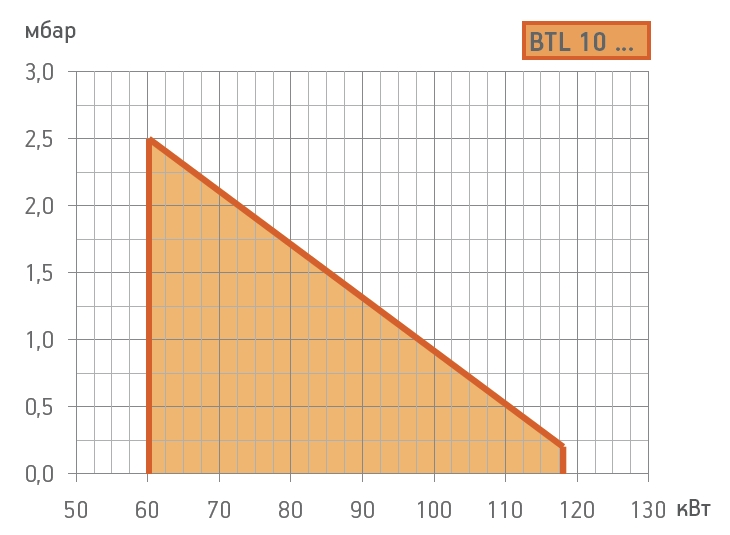 graf-btl10.jpg