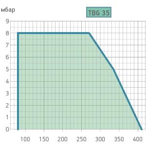 graf-tbg351112.jpg