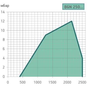 graf-bgn250mc1112.jpg