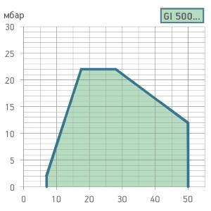 graf-gi500mc11112.jpg