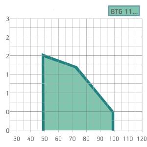 graf-btg-11_111132.jpg