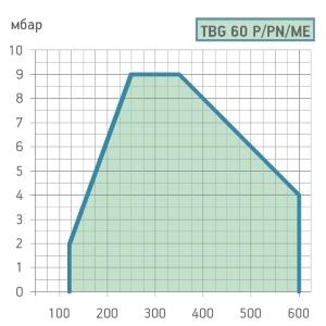 graf-tbg60P1112.jpg