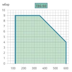 graf-tbg601112.jpg