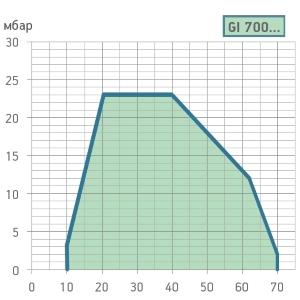 graf-gi700mc11112.jpg