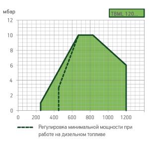 graf-tbml120mc111.jpg