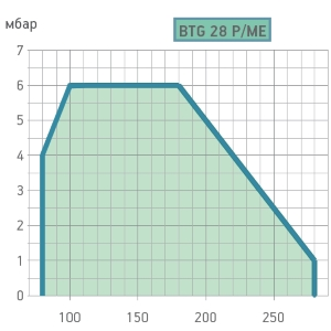graf-btg-28p1112.jpg
