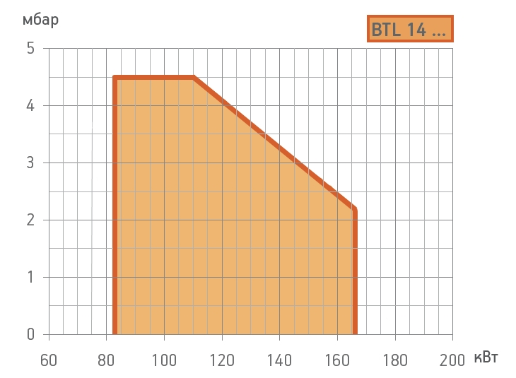 graf-btl14.jpg