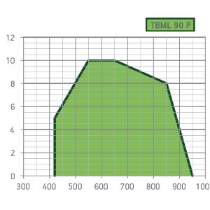 graf-tbml90p111.jpg