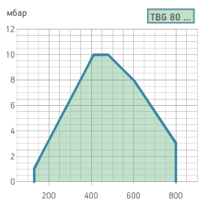 graf-tbg80lxpn11112.jpg