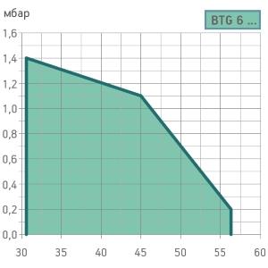 graf-btg-611111.jpg