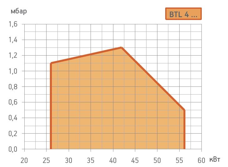 graf-btl4.jpg