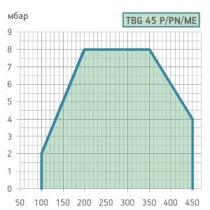 graf-tbg45P1112.jpg